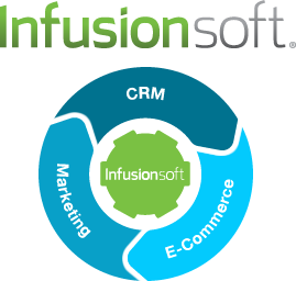 Nigel Botterill Infusionsoft review